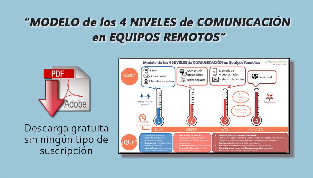 El Modelo de los 4 niveles de Comunicación en Equipos Remotos
